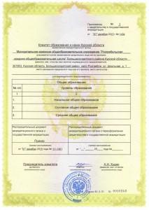 Аккредитация-приложение