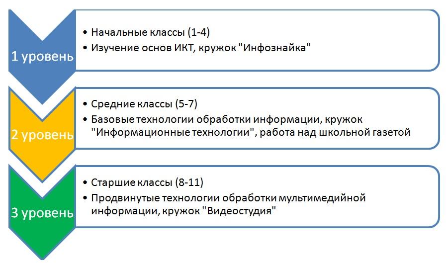 медиацентр-3